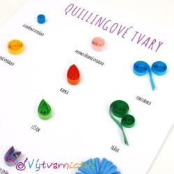 Vzorník quillingových tvarů
